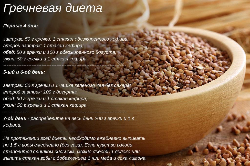 Приготовление Гречневой Диеты. Гречневая диета: меню для похудения и результаты