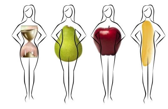 Правила подбора одежды женщинам с фигурой песочные часы