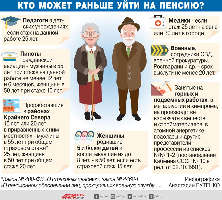 Поздравление с досрочной пенсией 5