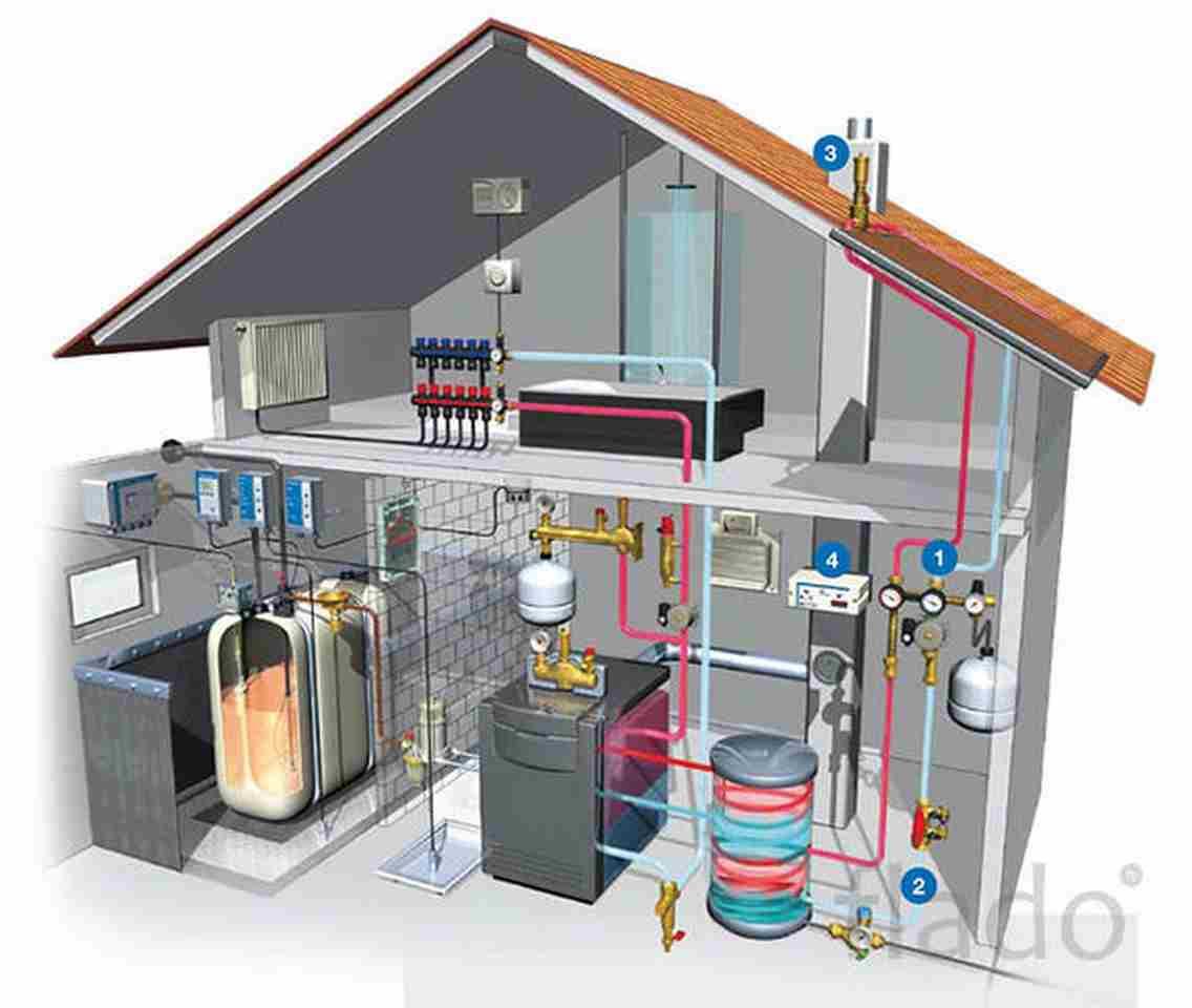 Системы отопления: виды и особенности